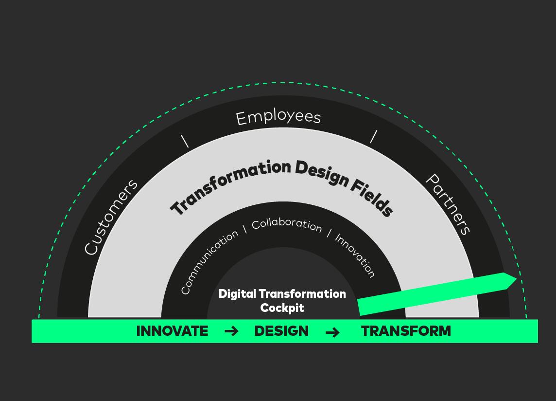 digital-transformation_cockpit_LP