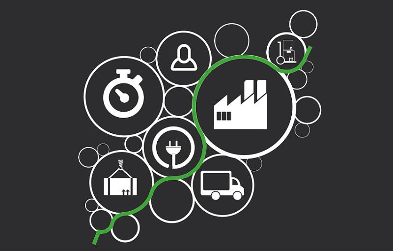 Die Wertschöpfung der Industrie 4.0 ist der Mittelpunkt der Value Landscape